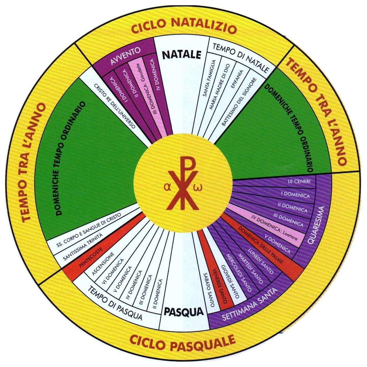 Anno liturgico - Colori liturgici